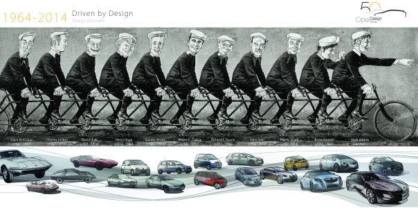 50 Jahre Opel-Designstudio