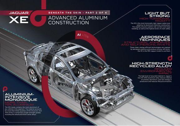 jaguar-xe_aluminium_infographic_29071_LowRes