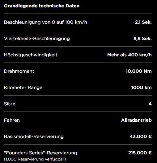 Tesla Roadster Daten